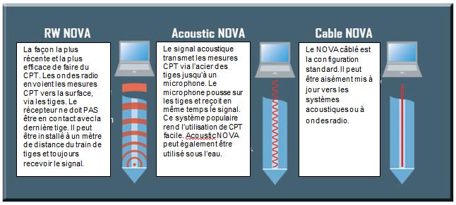 CPT-NOVA-PS